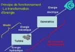 medium_energie_schema.jpg